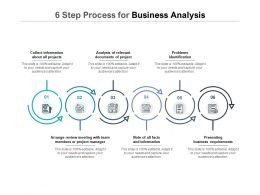 6 Step Process For Business Analysis