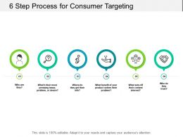 6 Step Process For Consumer Targeting