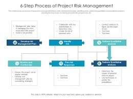 6 Step Process Of Project Risk Management