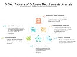 6 Step Process Of Software Requirements Analysis