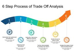 6 Step Process Of Trade Off Analysis