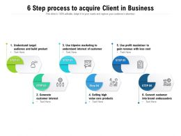 6 Step Process To Acquire Client In Business