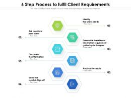 6 Step Process To Fulfil Client Requirements