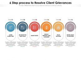 6 Step Process To Resolve Client Grievances