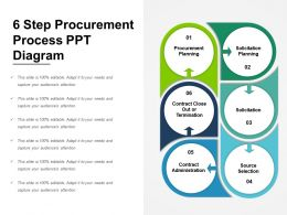 6 Step Procurement Process Ppt Diagram