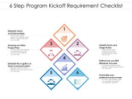 6 Step Program Kickoff Requirement Checklist