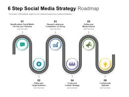 6 Step Social Media Strategy Roadmap