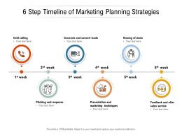 6 Step Timeline Of Marketing Planning Strategies