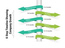 6 Step Timeline Showing Company Growth