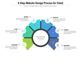 6 Step Website Design Process For Client