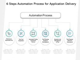 6 Steps Automation Process For Application Delivery