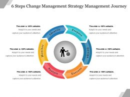 6 Steps Change Management Strategy Management Journey Ppt Icon