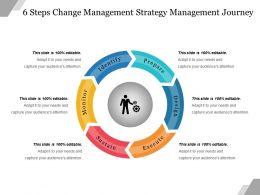 6_steps_change_management_strategy_management_journey_ppt_icon_Slide01