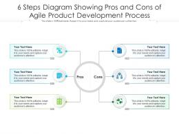 6 Steps Diagram Showing Pros And Cons Of Agile Product Development Process Infographic Template