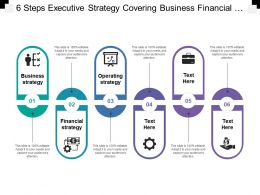 6 Steps Executive Strategy Covering Business Financial And Operational Strategy
