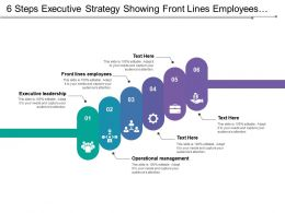 6 Steps Executive Strategy Showing Front Lines Employees Operational Management Leadership