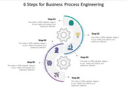6 Steps For Business Process Engineering