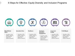 6 Steps For Effective Equity Diversity And Inclusion Programs