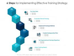 6 Steps For Implementing Effective Training Strategy