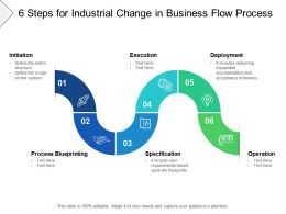 6 Steps For Industrial Change In Business Flow Process