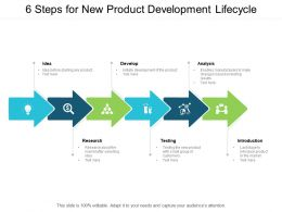 6 Steps For New Product Development Lifecycle