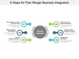 6 Steps For Post Merger Business Integration