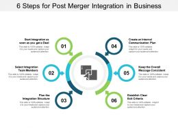6 Steps For Post Merger Integration In Business
