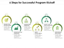 6 Steps For Successful Program Kickoff