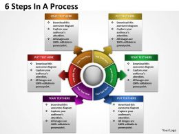 6 Steps In A diagrams Process 2