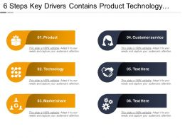 6 Steps Key Drivers Contains Product Technology Market Share And Customer Service