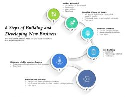 6 Steps Of Building And Developing New Business