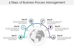 6 Steps Of Business Process Management