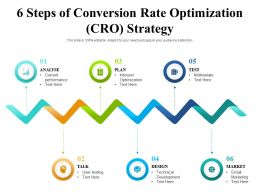 6 Steps Of Conversion Rate Optimization CRO Strategy