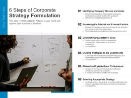 6 Steps Of Corporate Strategy Formulation