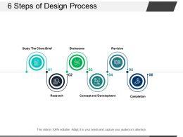 6 Steps Of Design Process