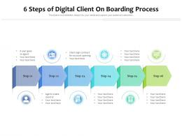 6 Steps Of Digital Client On Boarding Process