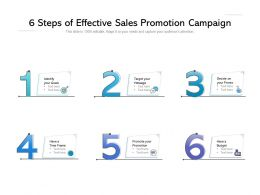 6 Steps Of Effective Sales Promotion Campaign