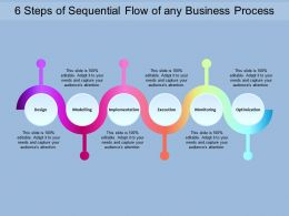 6 Steps Of Sequential Flow Of Any Business Process