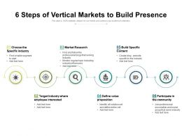6 Steps Of Vertical Markets To Build Presence