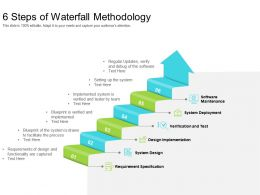 6 Steps Of Waterfall Methodology
