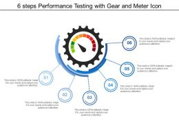 6 Steps Performance Testing With Gear And Meter Icon