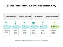 6 Steps Process For Cloud Execution Methodology