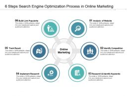 6 Steps Search Engine Optimization Process In Online Marketing