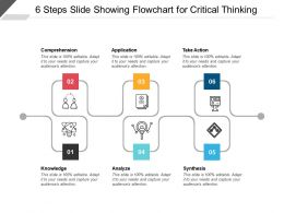 6 Steps Slide Showing Flowchart For Critical Thinking