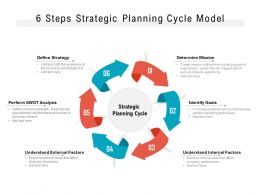 6 Steps Strategic Planning Cycle Model