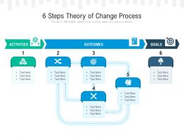 6 Steps Theory Of Change Process