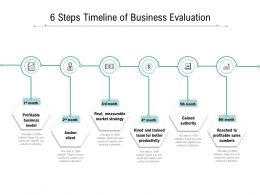 6 Steps Timeline Of Business Evaluation