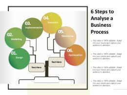 6 Steps To Analyse A Business Process