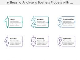 6 Steps To Analyse A Business Process With Bullet Points