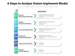 6 Steps To Analyze Kaizen Implement Model